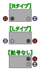 バッテリー端子位置
